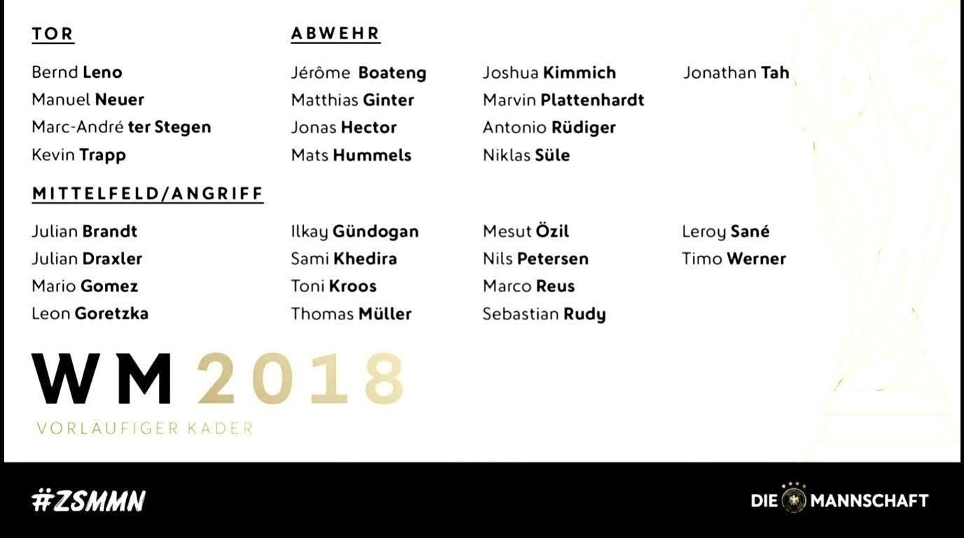 wm 2019 kader deutschland